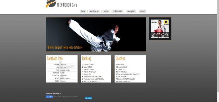Taekwondo Data
